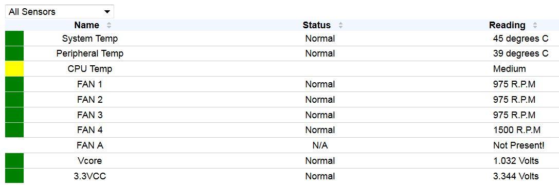 CPU Temp via IPMI Web interface on Supermicro server boards