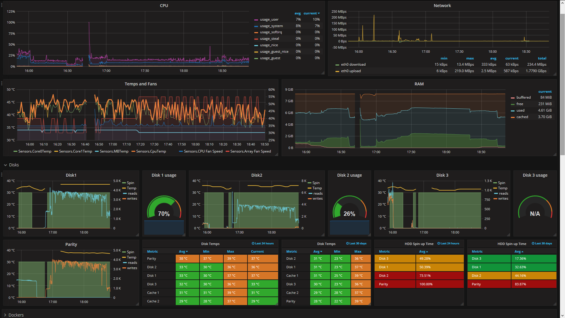 Scripts for Server Monitoring using Influx DB and Grafana without