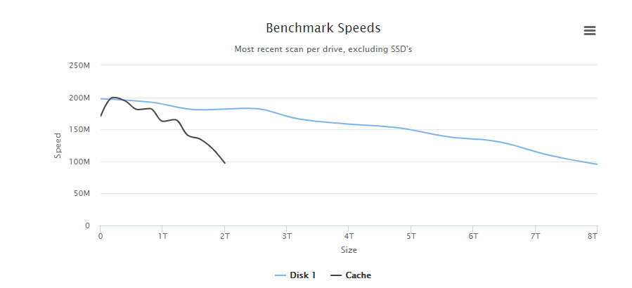 Disk_Speed.PNG