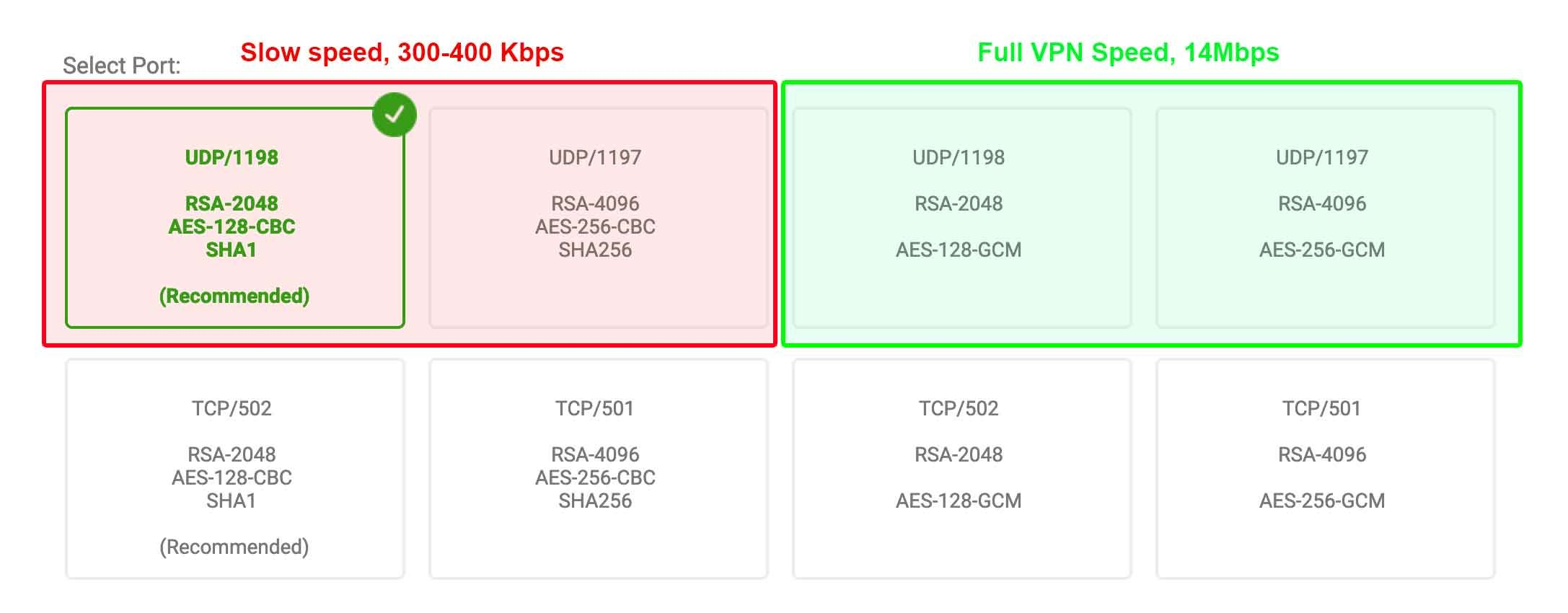 Super slow VPN speed in Dockers and VMs  - General Support