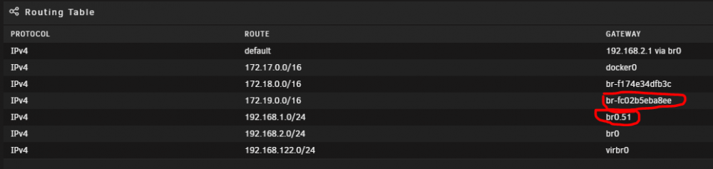 Docker_Network_settings2.thumb.PNG.f0abdebacdea05fb6e673ad58feaf96a.PNG