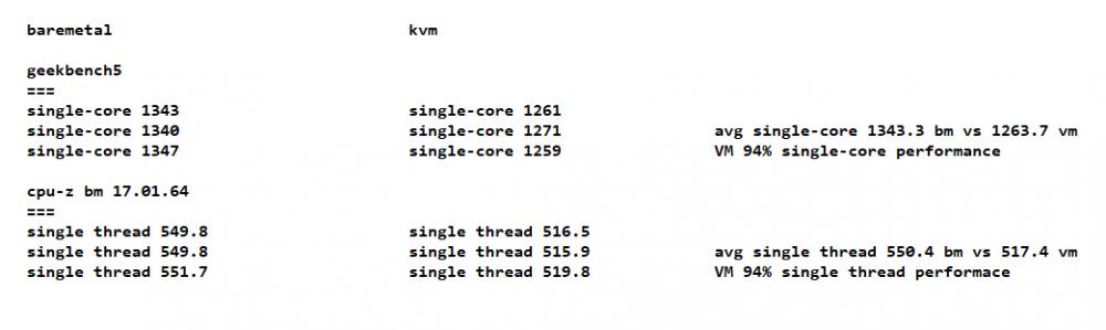 baremetal-vs-kvm.thumb.png.7580c70f8f9427907cdc8061b42b07e4.png