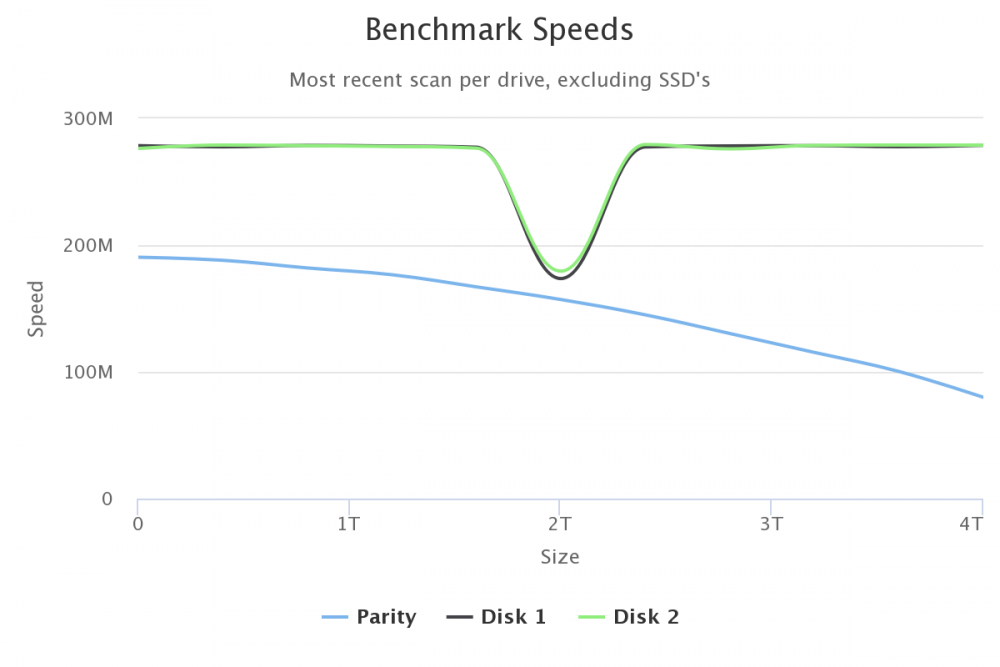 benchmark-speeds.png