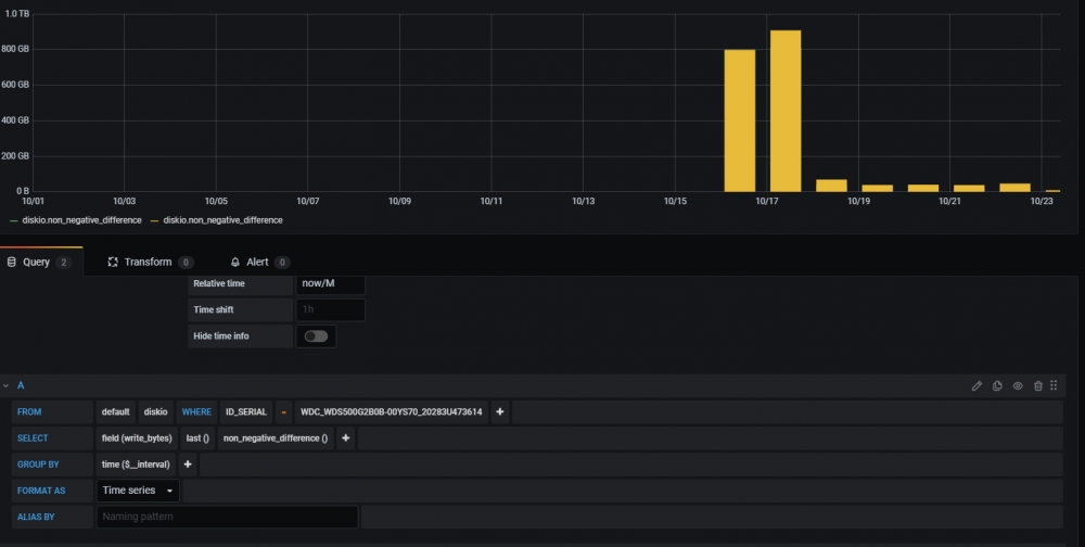 2020-10-23 09_36_33-Unraid System Dashboard - Grafana.png