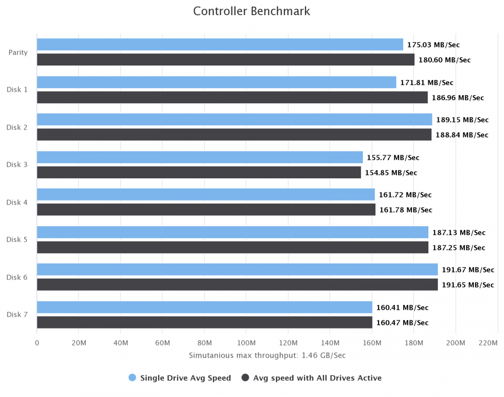 controller-benchmark.png